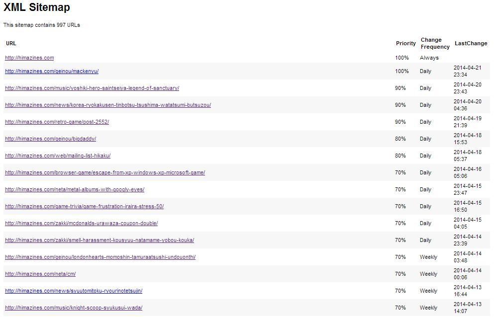 最新版google xml sitemapsは要注意 仕様 中身がまるで別物 元に戻す