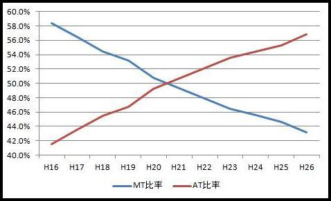 menkyo-hiritsu2